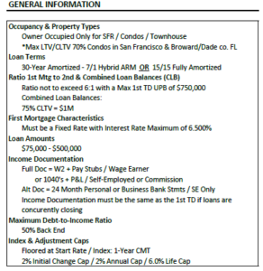 general info on second home loan rates alt doc using 24 months bank statements